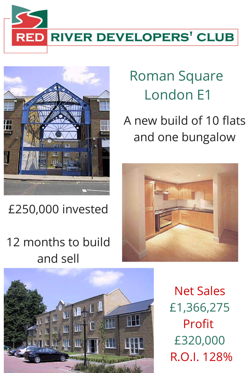 Roman Square, Property Development, Developers' Club, Return on Investment, Red River